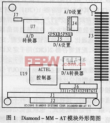 PC/104模块Diamond-MM-AT的原理与应用