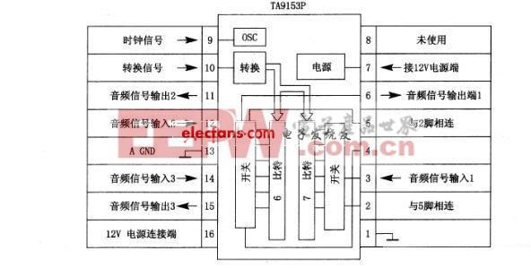 基于TC9153P的电子音量控制