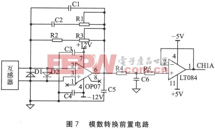 电力电子装置控制系统的dsp设计方案