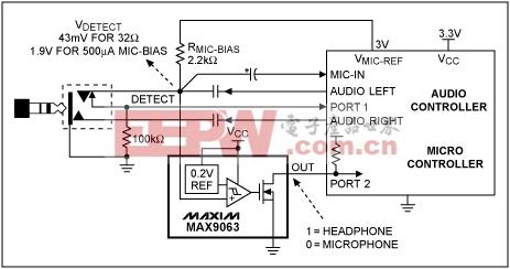 图4. 用于耳机检测的比较器电路