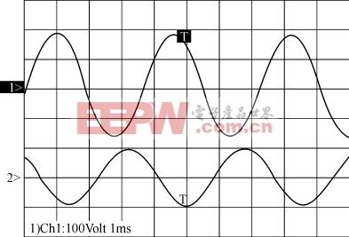 三电平逆变器svpwm控制策略及实验研究