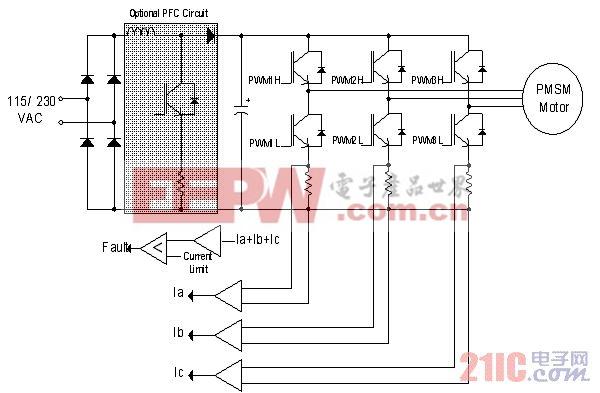 图2:三相逆变器驱动PMSM绕组。