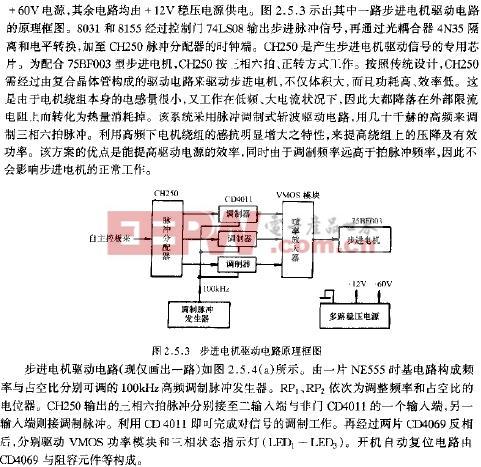 步进电机驱动电路原理框图