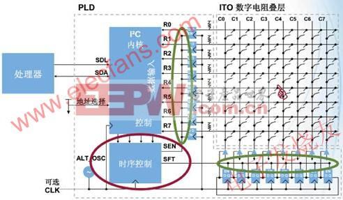 改进后的电路减小了混叠信号(1) www.elecfans.com