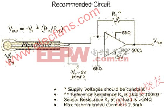 Flexiforce传感器典型电路 www.elecfans.com