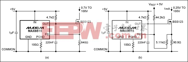 Figure 1. These current-sink circuits produce 1mA with an output-compliance range of 0.7V to 50V (a), and 0.25V to 50V (b).