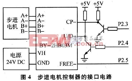 基于afs600的太阳能热水器通用控制器设计