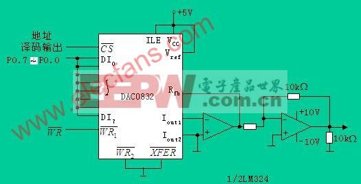 用DAC0832产生锯齿波电路 www.elecfans.com