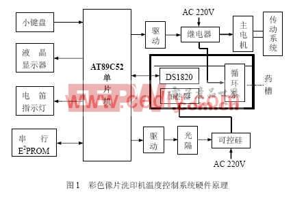 光电隔离器moc 3023,可控硅bta12和ac