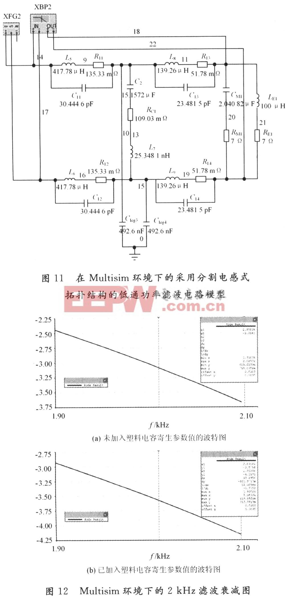 设计软件和电路仿真软件,从图12和图13可以清晰地发现,在截至频率2 kHz处,未加寄生参数值的电路模型比加入默认塑料电容寄生参数值的电路模型有O.5 dB的误差值。这也充分表明了功率设计软件所使用Excel宏仿真分析与NI公司的Multisim环境下的Spice模型仿真分析,它们具有共性可互为依托。  若用于工业成品的仿真设计,势必要根据元件手册中的真实值,并通过选用合理的模型结构,同时要加入准确的寄生参数,否则可能导致最终设计结果与仿真结果有所出入。 5 结 语 实际上由于脉冲宽度调制放大系统中的低通