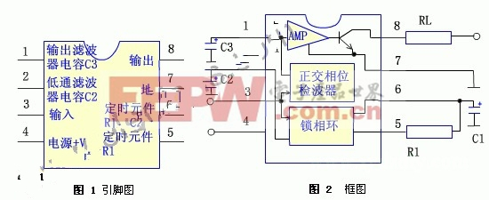LM567、NE567的功能介绍及应用