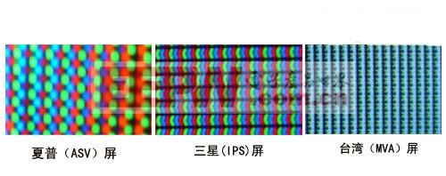 液晶电视主流面板简析