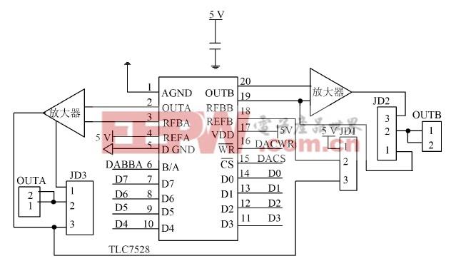 TLC7528 电路连接图