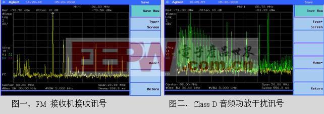 D类功放与FM接收机的整合应用