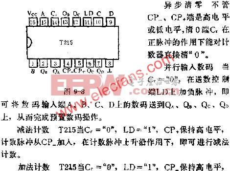 T215 2-16进制同步可预置可逆计数器的应用电路图  www.elecfans.com