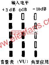 D1405作单声道音量电平指示电路的应用  www.elecfans.com