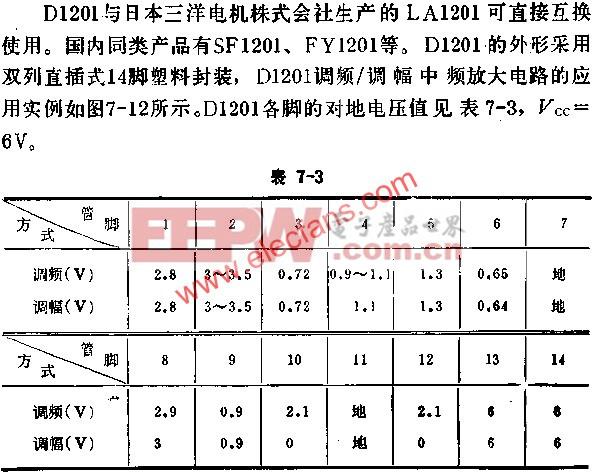 调频/调幅中频放大电路D1201的应用