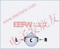 传统的耳机收听 www.elecfans.com