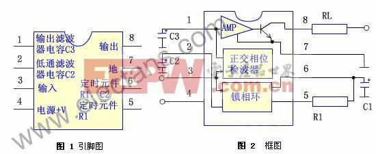 LM567及NE567功能介绍及应用