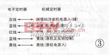 五线电子定时器代换长风XPB50-8S四线定时器时,电子定时器与机械定时器接线如图3
