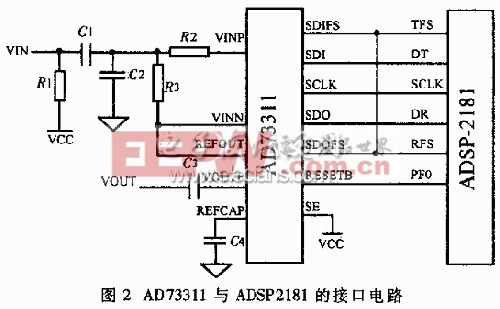 AD73311与ADSP2181的接口电路