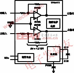 TPA611xA2耳机放大器的典型应用电路 www.elecfans.com