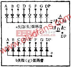 LED数码管的应用电路图  www.elecfans.com