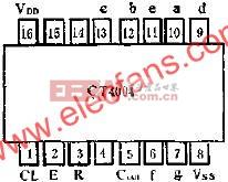 CT4004的管脚外引线排列及功用线路图  www.elecfans.com