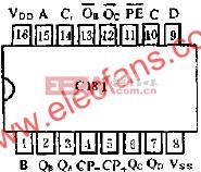 C181 2-10进制可预置可逆计数器的应用线路图  www.elecfans.com