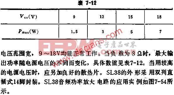 SL38输出功率随电源电压的不同变化数值表  www.elecfans.com