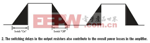 D类音频功率放大器的热耗散分析