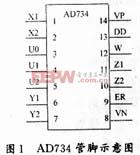 四象限乘法器/除法器AD734在伽玛相机中的应用