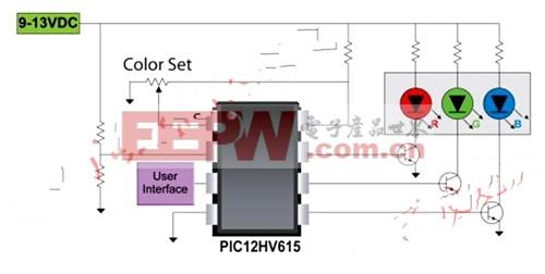 简单的白光LED系统范例