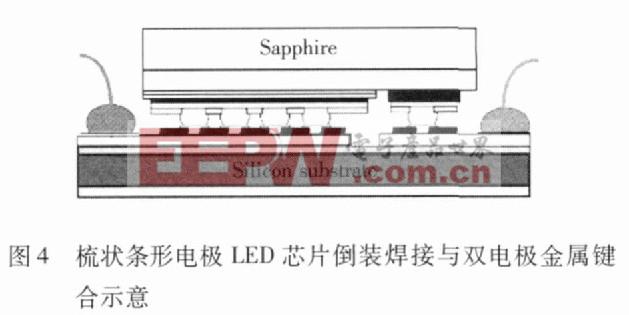 图4 梳状条形电极LED芯片倒装焊接与双电极金属键合示意