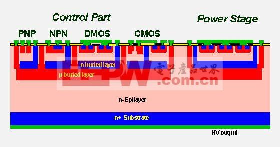 荧光灯驱动电路设计简述
