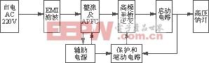 600W高壓鈉燈電子鎮流器的研制方案介紹