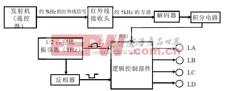 图1 系统框图