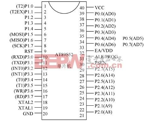 图1 AT89S52 单片机管脚排列图