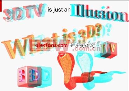 3D视频技术详解