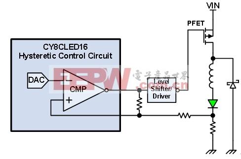 图2:磁滞控制器。