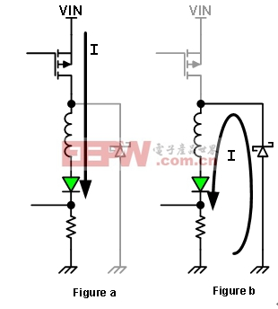 图4:降压转换器的充电阶段(图a)与放电阶段(图b)。