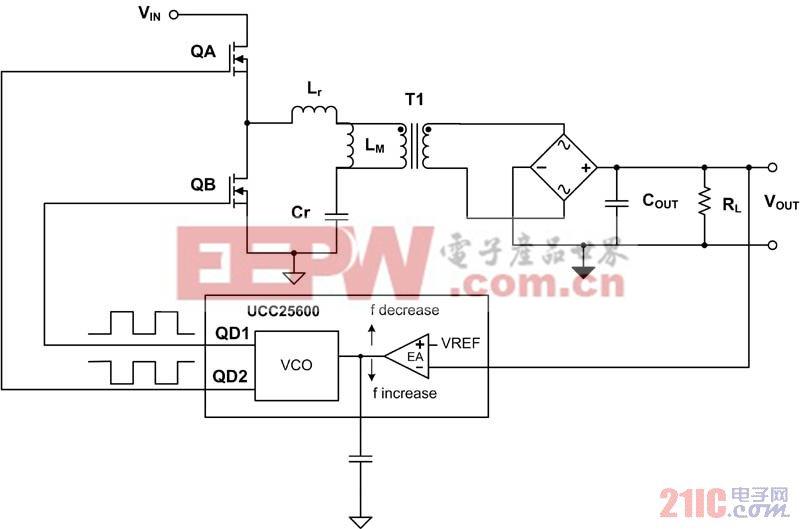 图1  LLC 谐振半桥/控制器