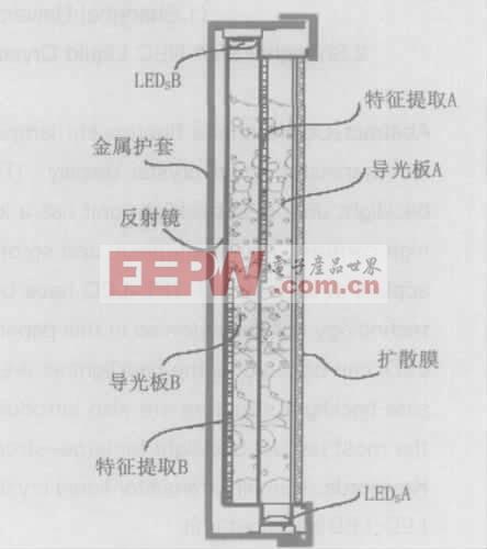 图2 18inTFT- LCD LED 背光模组结构图