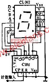 CL002 C186组成的六进计数显示器  www.elecfans.com