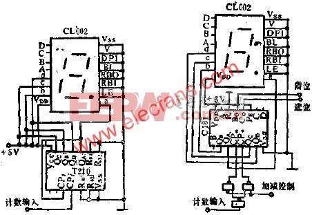 CL002和T210组成的10MHZ计数显示器与CL002与C181等组成可逆计数显示器  www.elecfans.com