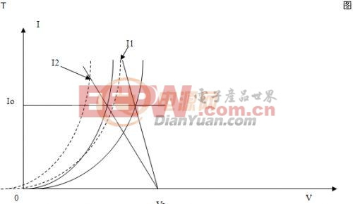 图6. 串联电阻可以在常温下保持其电流不变,但在温升以后就不能保持...