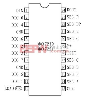 MAX7219的引脚分布