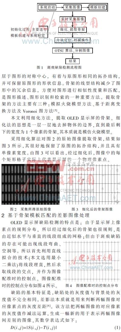 基于骨架模板配准的OLED显示屏斑痕缺陷检测技术
