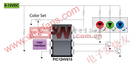 简单的白光LED系统范例 www.elecfans.com