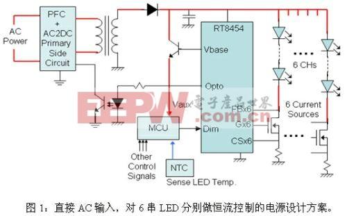 LED路灯的四种电源设计方案